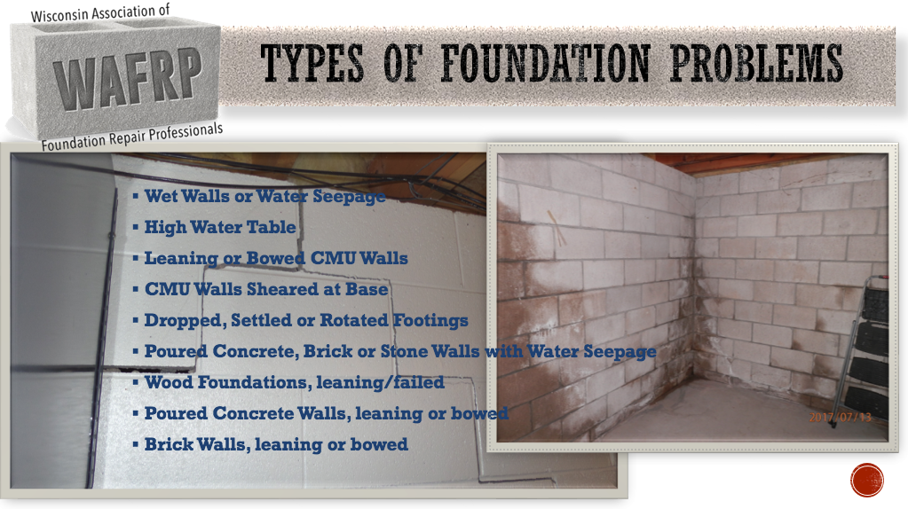 Types of Foundation Problems.