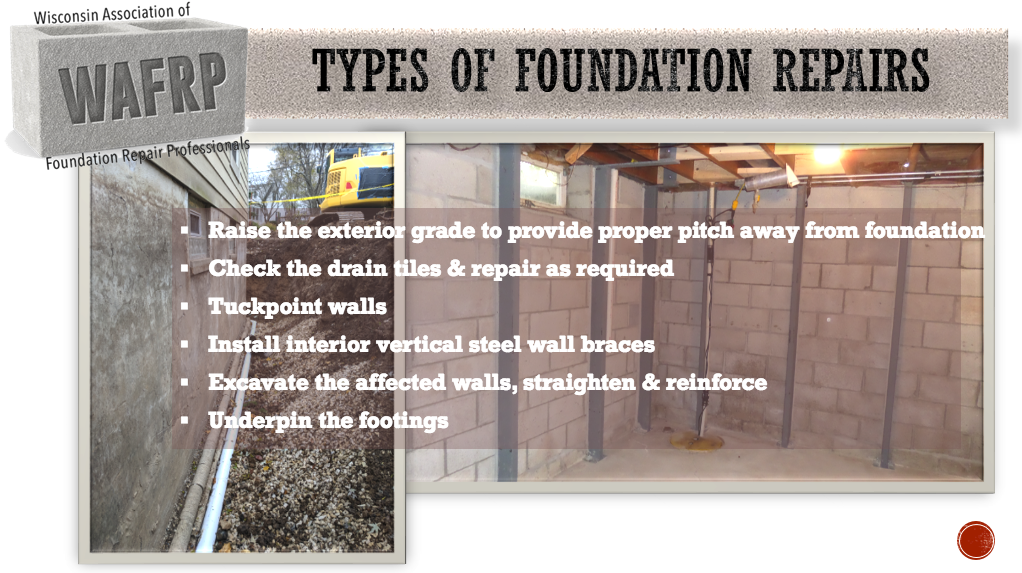 Types of foundation repair.